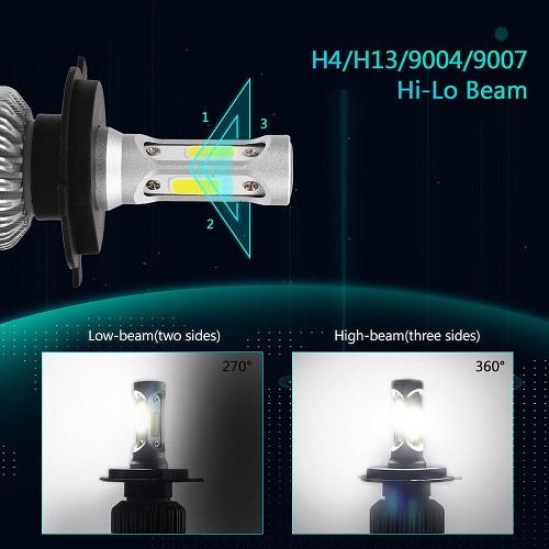 Avtomobilni-led-krushki-H4-cokal-s-tri-dioda-dva-za-kysa-svetlina-i-edin-za-dylga-8000-luemna-6500-kelvina-www.led-bulgaria.eu-nai-dobra-cena-led-krushki (7)