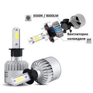 h3-avtomobilni-led-krushki-6500-kelvina-8000-lumena-led-bulgaria.eu.jpg (3)