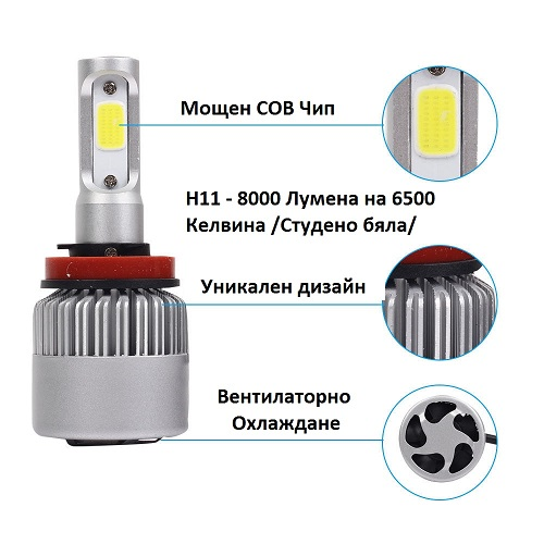 led-bulgaria.eu-led-krushki-h11-s-ventilator-8000-lumena-6500-kelvina-studeno-bqla-svetlina-avtomobilni-led-krushki (7)